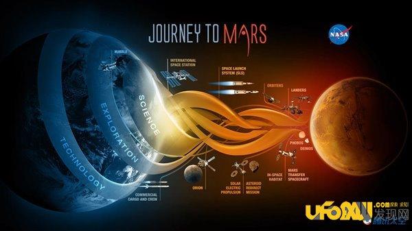 科学家研究发现:火星文明或因太阳抢夺被灭绝
