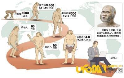 科学家最新研究发现,人类的起源竟是这样