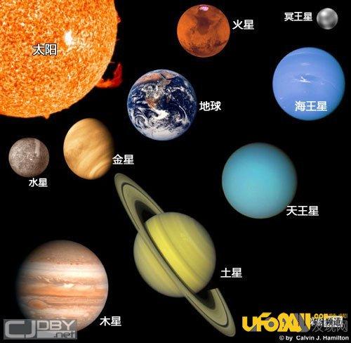 专家称:金星文明或毁灭于外星人的大战