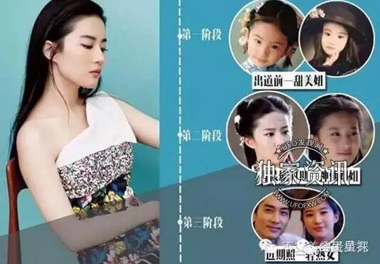 """刘亦菲什么时候出道的,出道十多年一直做""""仙女"""""""