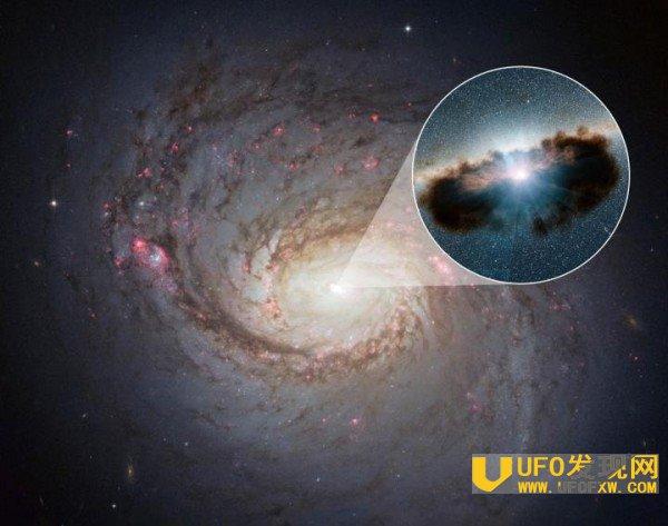宇宙超级黑洞就隐藏在宇宙尘埃中