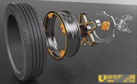 专为电动车设计的新�x车系统 动能回收搭配铝合金碟盘