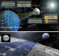 未来8大宇宙创意工程 吓死60亿地球人