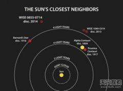 美发现最冷褐矮星:温度接近地球北极