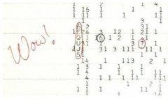 揭秘1977年神秘讯号疑为外星文明信息